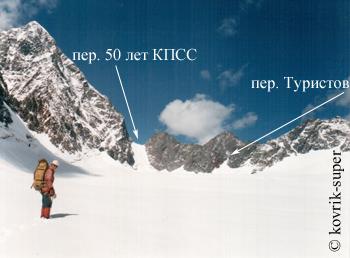 ледник Куркуре. Верхнее плато. Вид на перевалы 50 лет КПСС и Туристов. Алтай. Район Белухи