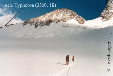 ледник Менсу. Вид на перевал Туристов и 50 лет КПСС. Отчет, Алтай