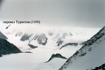вид с перевала Дружба на ледник Менсу и перевал Туристов. Алтай, Катунские белки, район Белухи