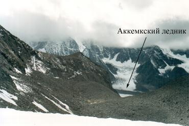вид со спуска с перевала Дружба на ледник Аккем. Алтай