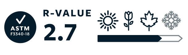 r-value thermarest prolite women's
