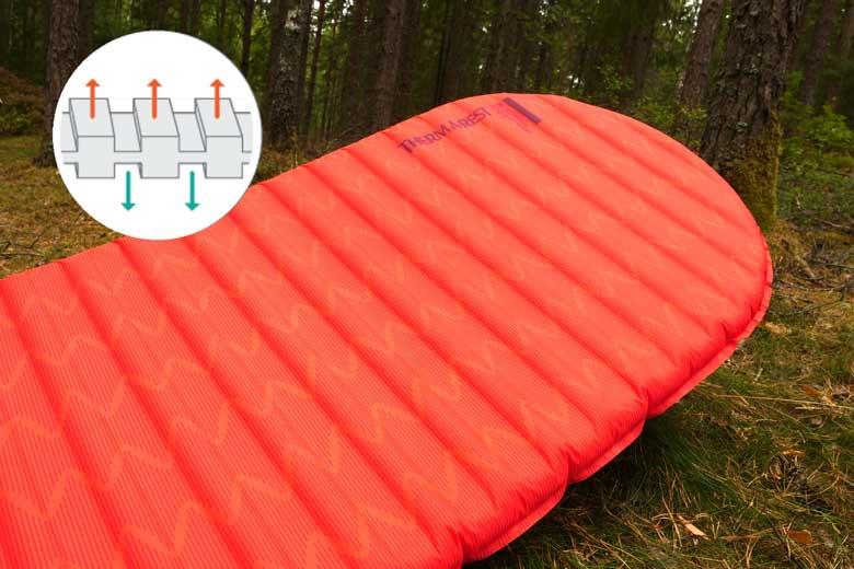 самонадувающийя коврик therm-a-rest prolite apex отзывы