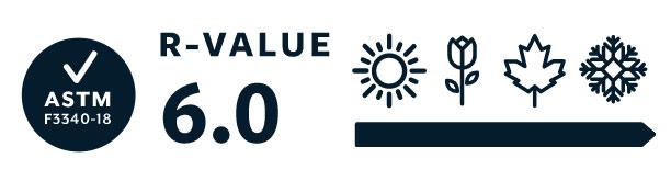 r-value thermarest basecamp