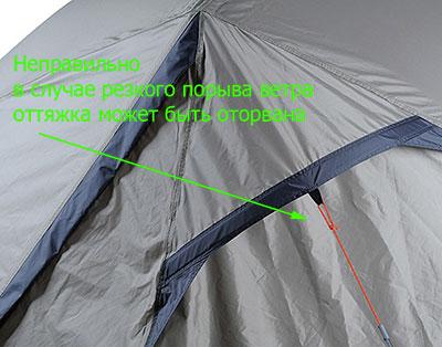 палатка боковая оттяжка