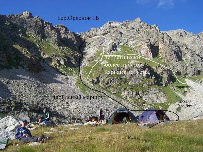 туристическая палатка выбор